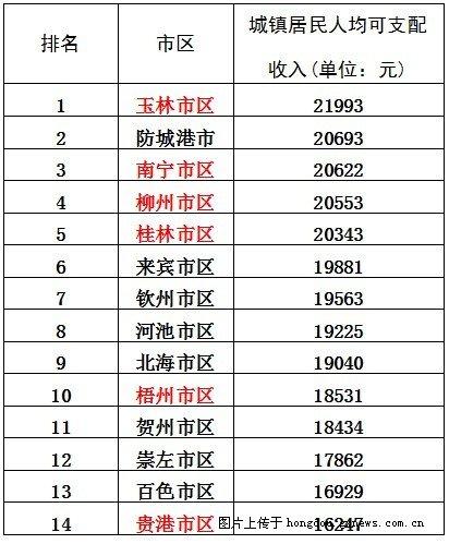玉林串串香_玉林地图_玉林2011gdp