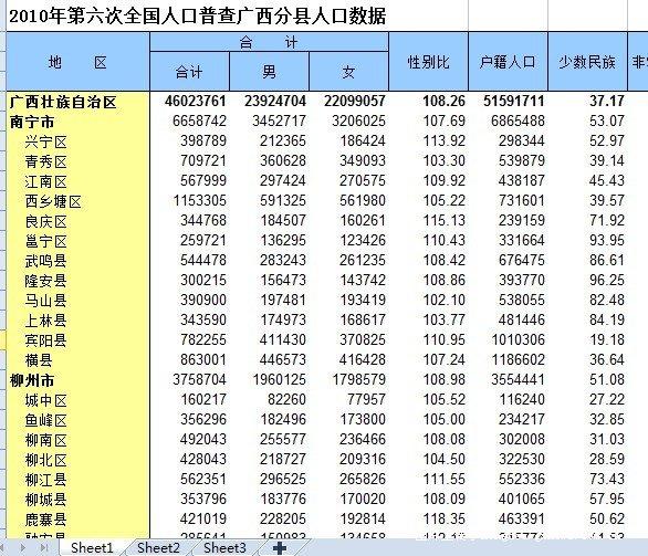 红豆社区 - ◆持续更新◆--2012年广西各县(市)