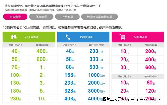 ...元/m提供10元100m和50元600m加油包供选择;   2、多终端流