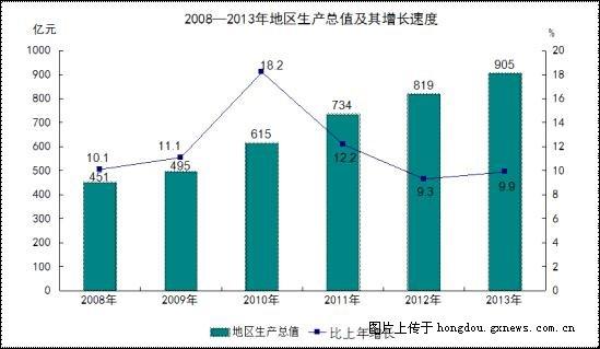 广东gdp排名_gdp指数排名