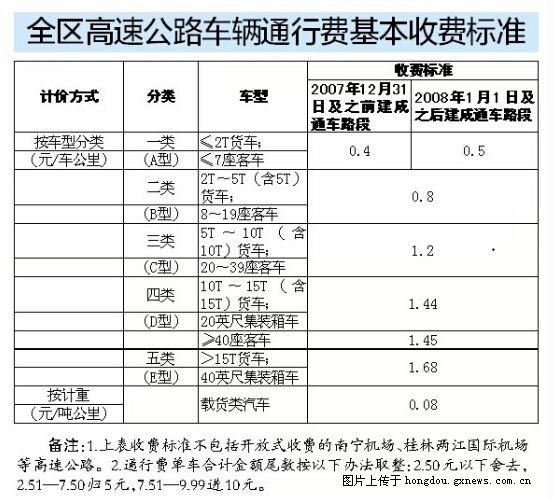 财政收入_贵州财政大学_玉林市财政收入