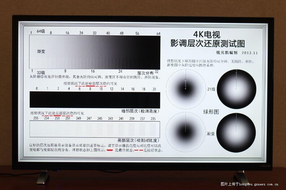 32寸终于有互联网全网啦!酷开小企鹅K32电视小米4手机激活密码破解图片