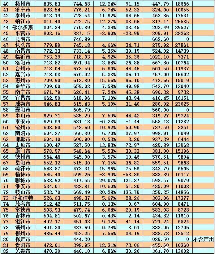 好的企业人均产值多少_碧蓝航线企业图片