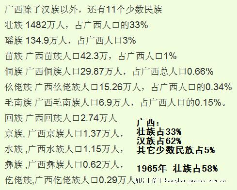 广西汉族和壮族人口多少