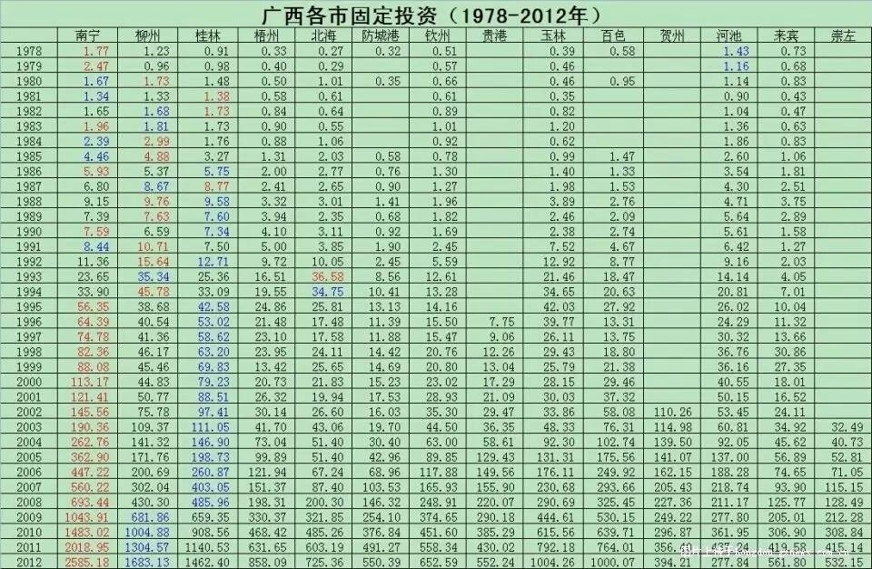 2019北海经济数据_快讯 一季度北海经济数据