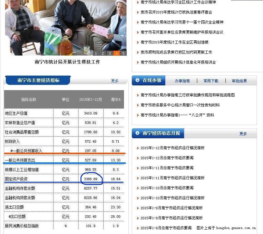 广西经济总量排名2019_广西经济职业技术学院