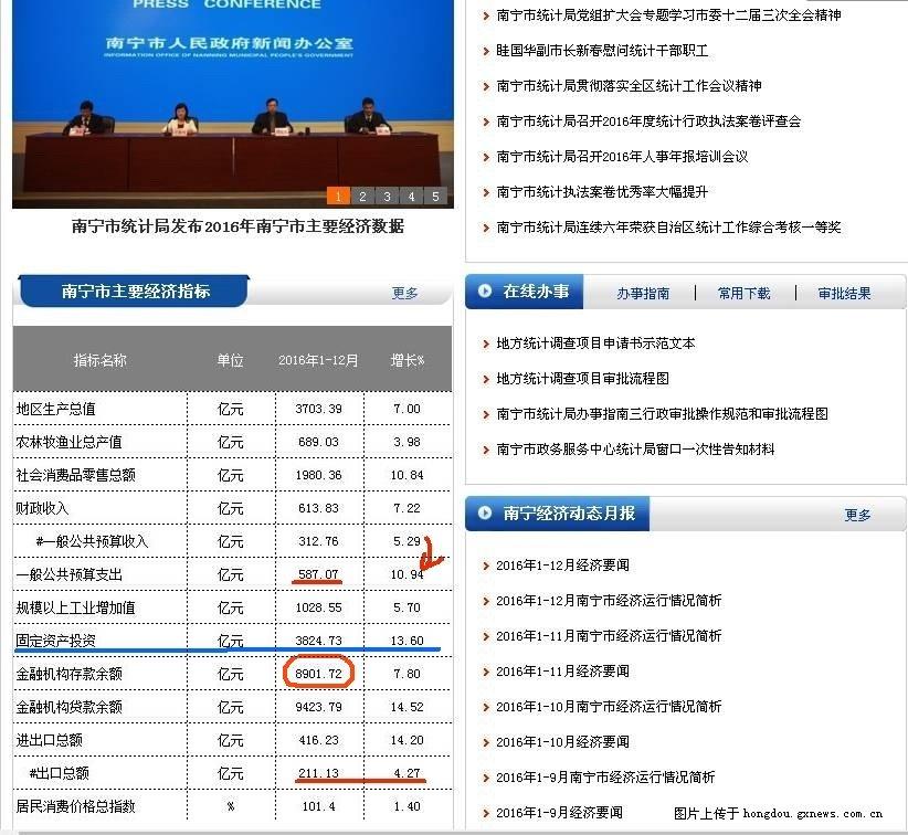 广西经济总量排_广西经济管理干部学院