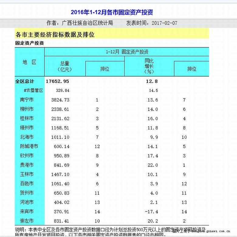 1992年全国城市经济总量排名表_1992年深圳城市图片