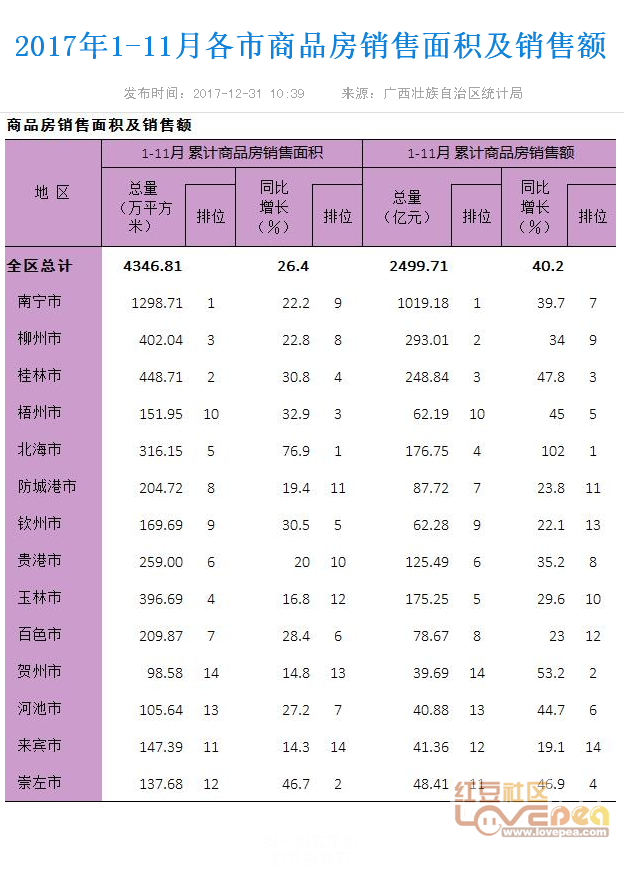 2017年各市gdp_2019年各省人均gdp
