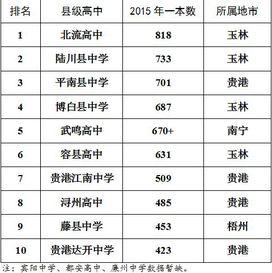 玉林人口数量2019_2019玉林中考语文试卷
