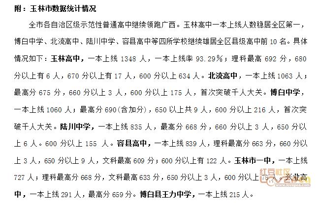 2018年v高中北流县级高中排行榜,广西高中重返高中乐世纪图片