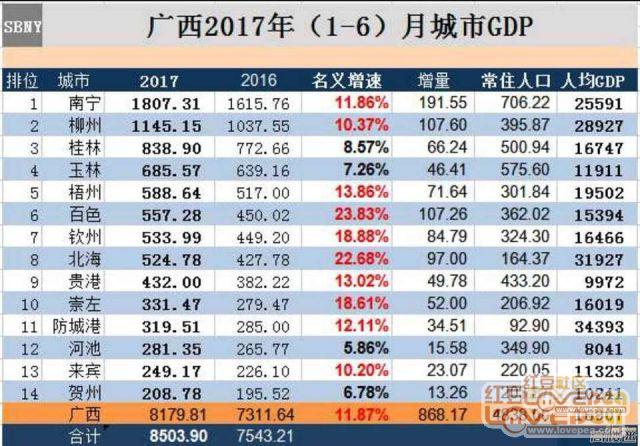 来宾gdp_西藏拉萨与广西来宾的2019年GDP出炉,两者成绩如何