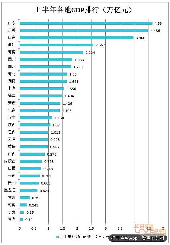 广西2018经济总量_广西经济发展手抄报