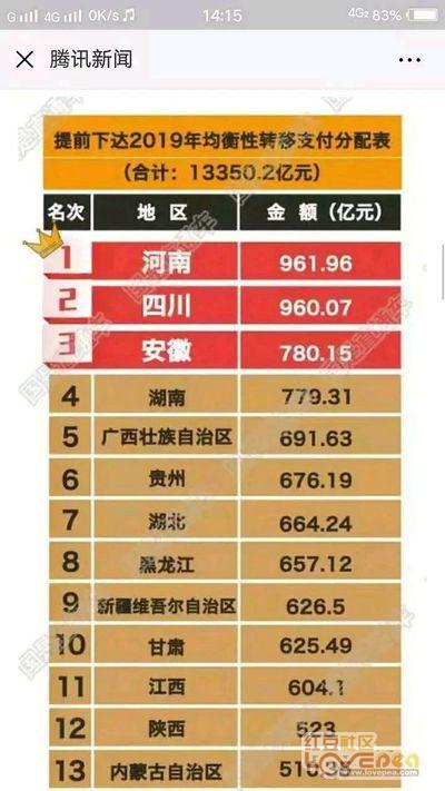 2019广西各县经济排名_广西各县经济排名