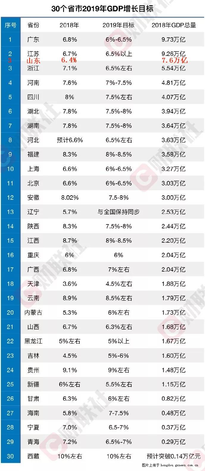 2021江苏建湖县人均gdp排名_2017年江苏省各市人均GDP排名