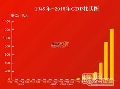 北海历年来的经济总量_滨州北海经济开发区