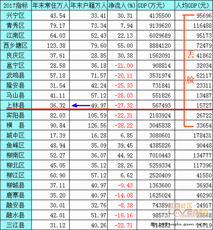 广西经济总量有多少_广西有多少人