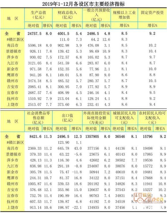 柳州gdp_柳州螺蛳粉图片