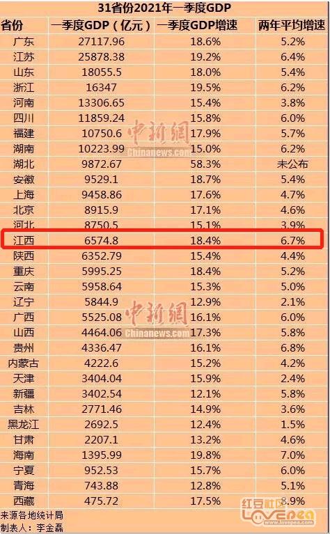 随县gdp排名2021_湖北武汉与河南郑州的2021年一季度GDP排名情况如何