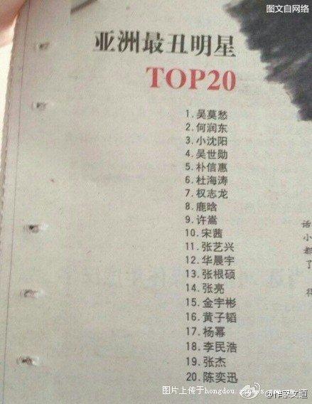 网评亚洲最丑男星 亚洲最丑男星排行榜 亚洲最丑男星top20