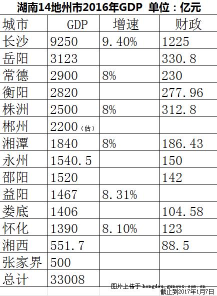 广西各市gdp_广西各县地图