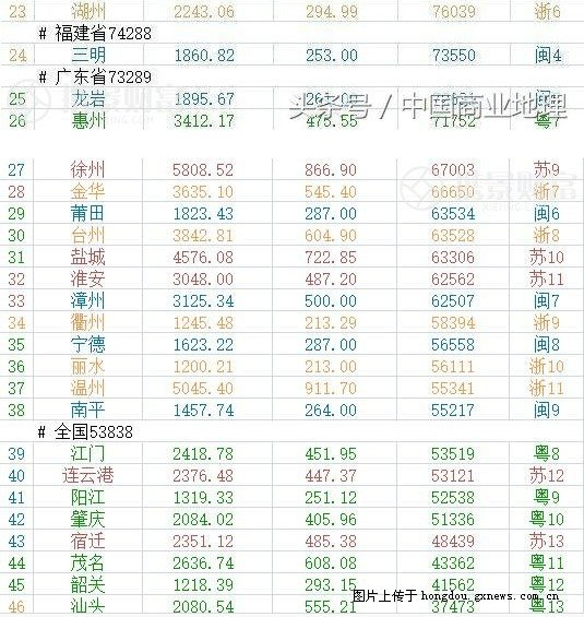 泉州永春gdp福建排名第几位_2016年福建省9个市GDP排名 泉州总量第一 厦门人均第一