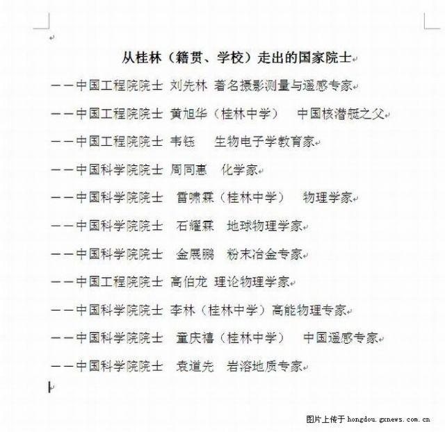整个南宁市的v高中比得率一本过桂林的高中民一座800文字作作文写景图片