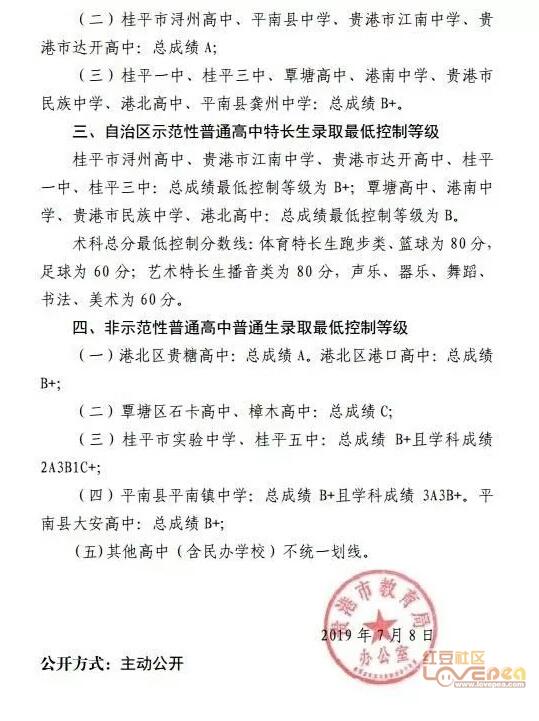 2019年贵港市普通高中录取分数线贵高A+浔高香洲珠海高中图片