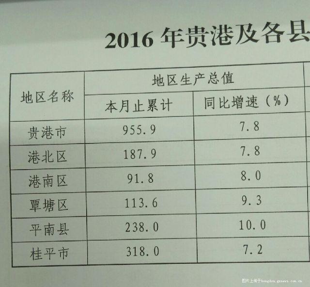 白银市三县两区gdp_25省区市前三季度GDP之和超全国总量 天津增速居首