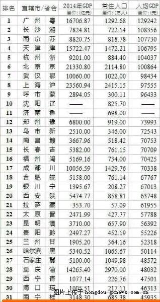 隆安县gdp是多少_2017年1 4月隆安县主要经济指标