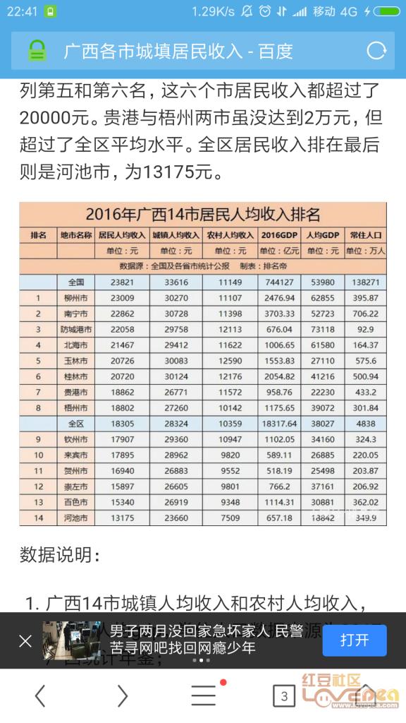 广西各个市的人均gdp_谁说烟台房价必须要和青岛一样高