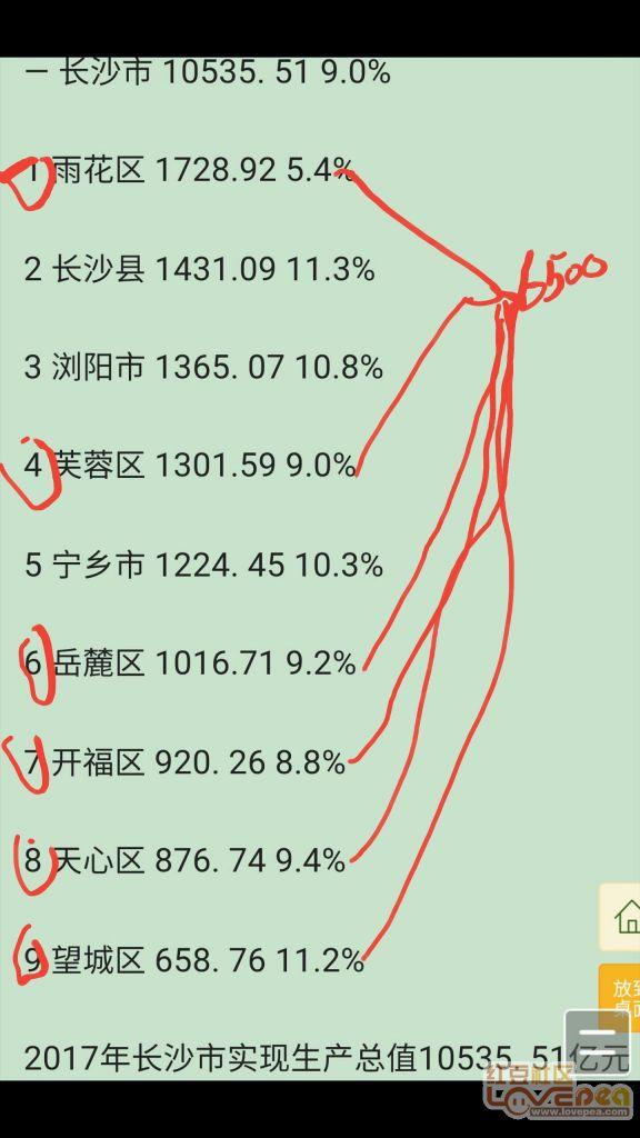 南宁 gdp_南宁半年GDP首破千亿 整体物价涨幅明显趋缓 图