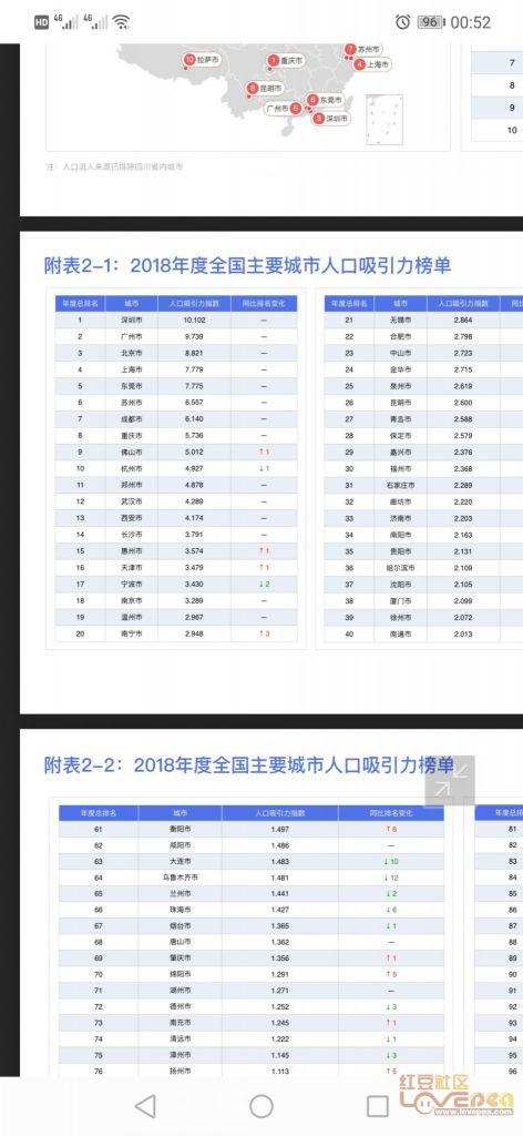 南宁常住人口有多少_人口普查数据公布,南宁常住人口874.16万,净流入近83万