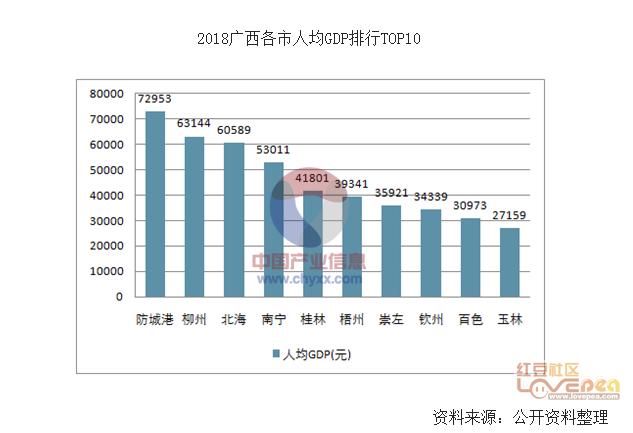 东兴市gdp_5年广西各县gdp人均