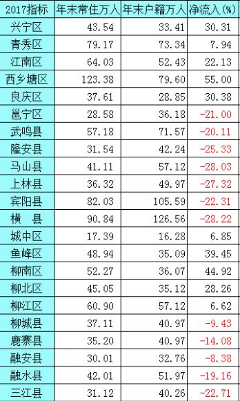 藤县gdp_广西日报数字报刊