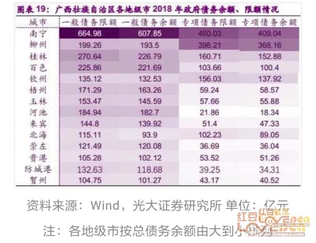 南宁市2018年gdp_山东济南, 广东佛山和福建福州, 综合实力谁占上风
