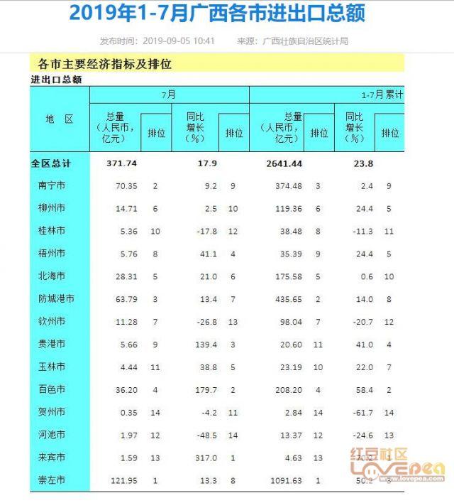 牡丹江19年gdp多少_19年第一季度,安徽各市GDP出炉,2个增速极点让人意外