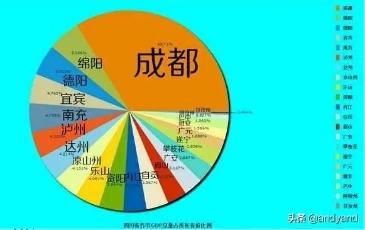 经济总量占全省的比重进一步提高_经济图片