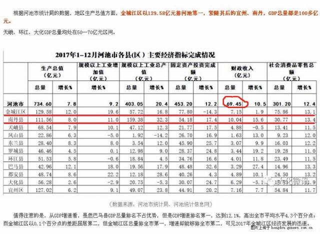 该死的GDP_桂西地区如何高质量发展