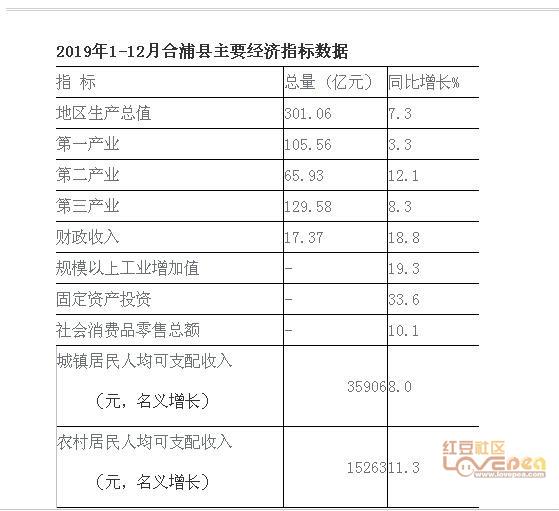 信阳各县经济总量2019_信阳毛尖图片