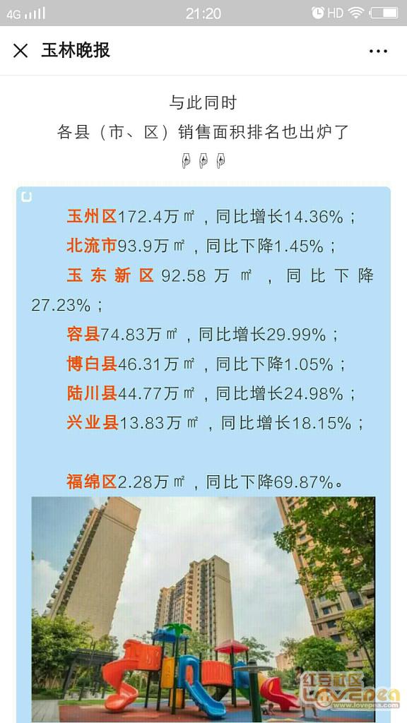 2019房地产销售排行_2019年广西各市房地产销售排行榜