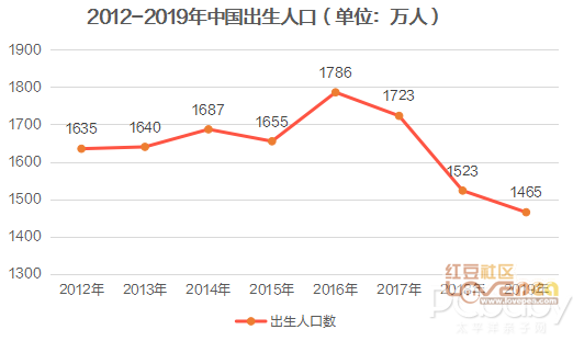 2019年泰安出生总人口_2001年泰安