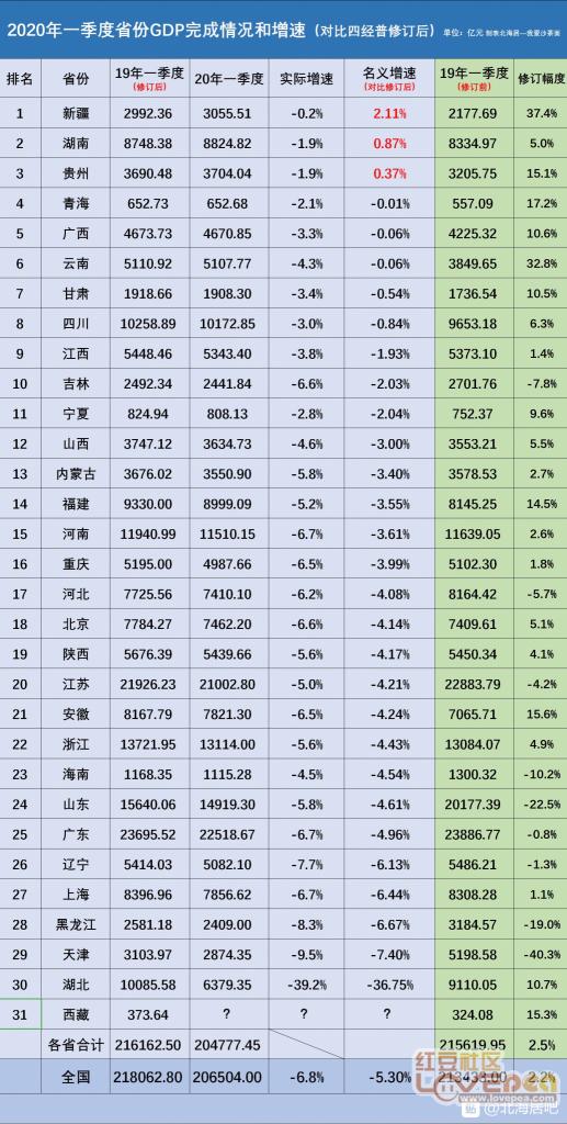 2020年一季度柳州GDP_柳州螺蛳粉图片