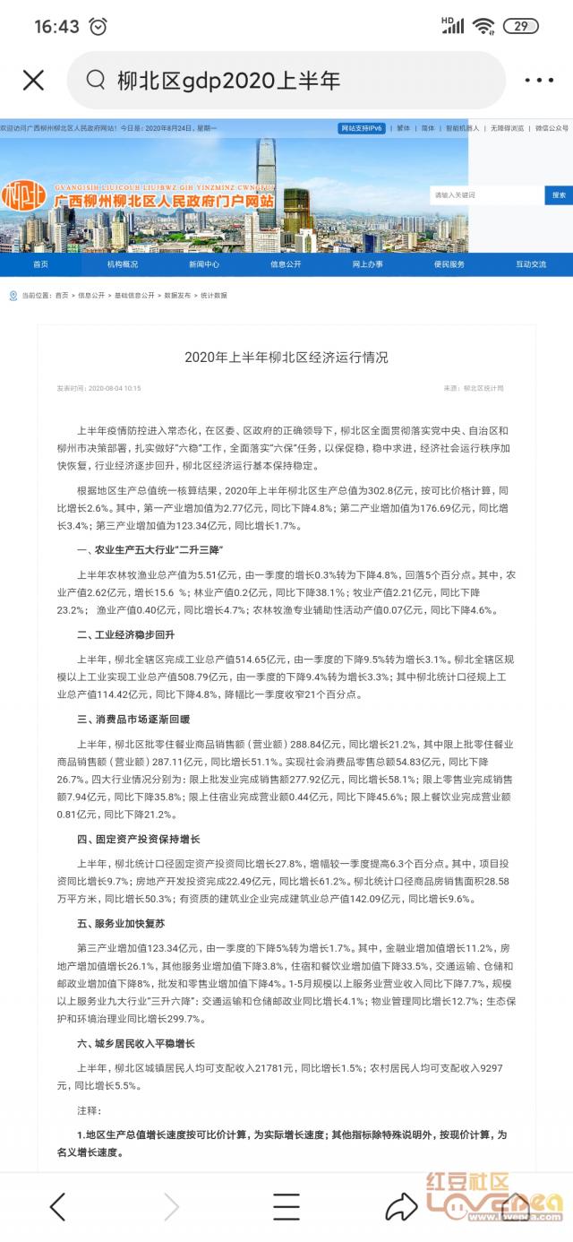 惠州各区gdp排名2020_惠州地图各区分布图