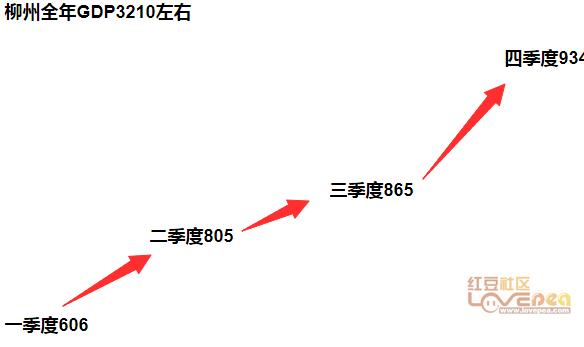 广元2020四季度gdp_徐州大手笔 招商引才,筑巢引雏凤,淮海经济区中心城市跃然纸上