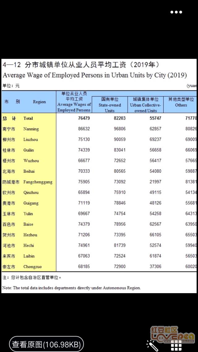 2020江苏各区县人均gdp_重庆38县区GDP 彭水增速最快